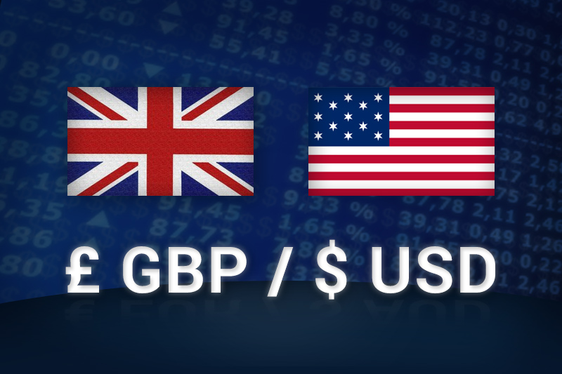 Gbpusd Next Down Expectation