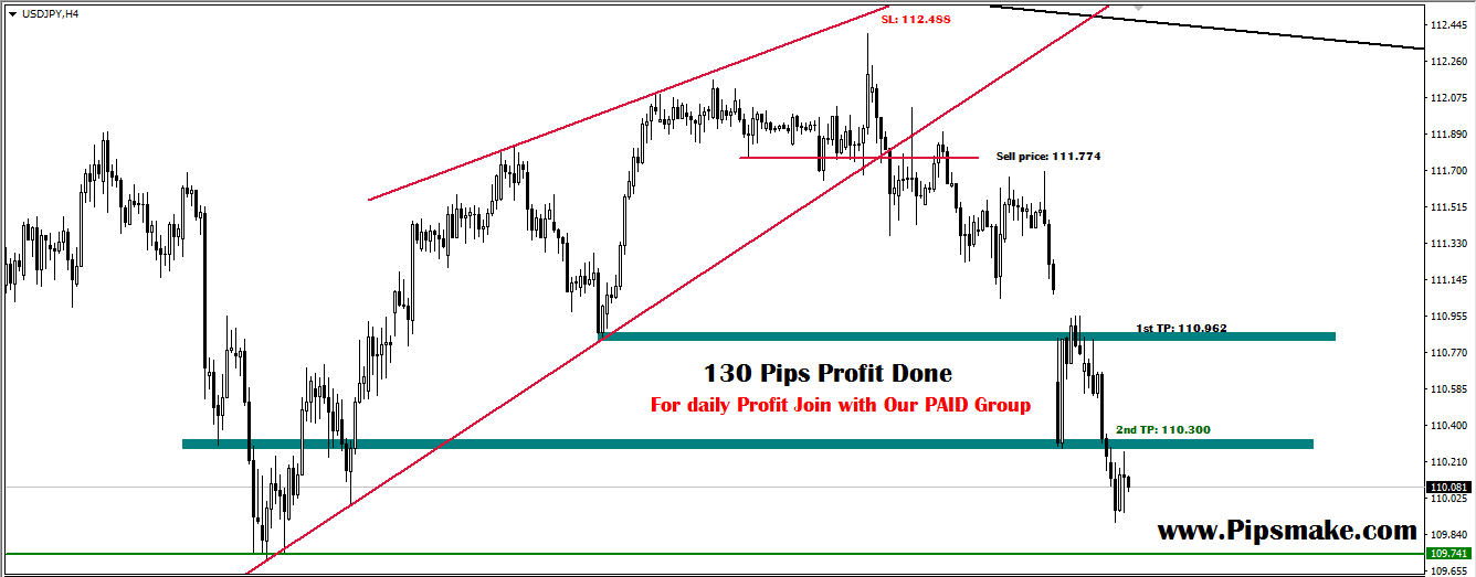 Forex Paid Signal Update