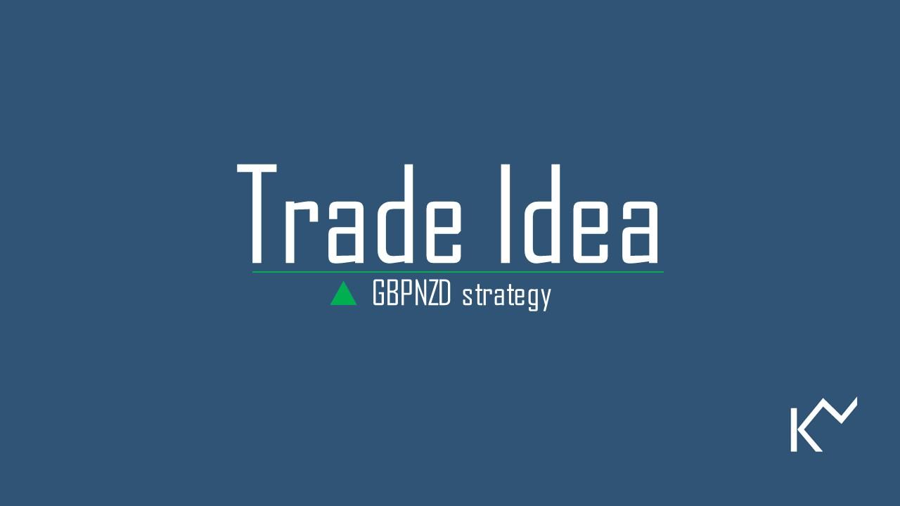 Forex Trade Analysis