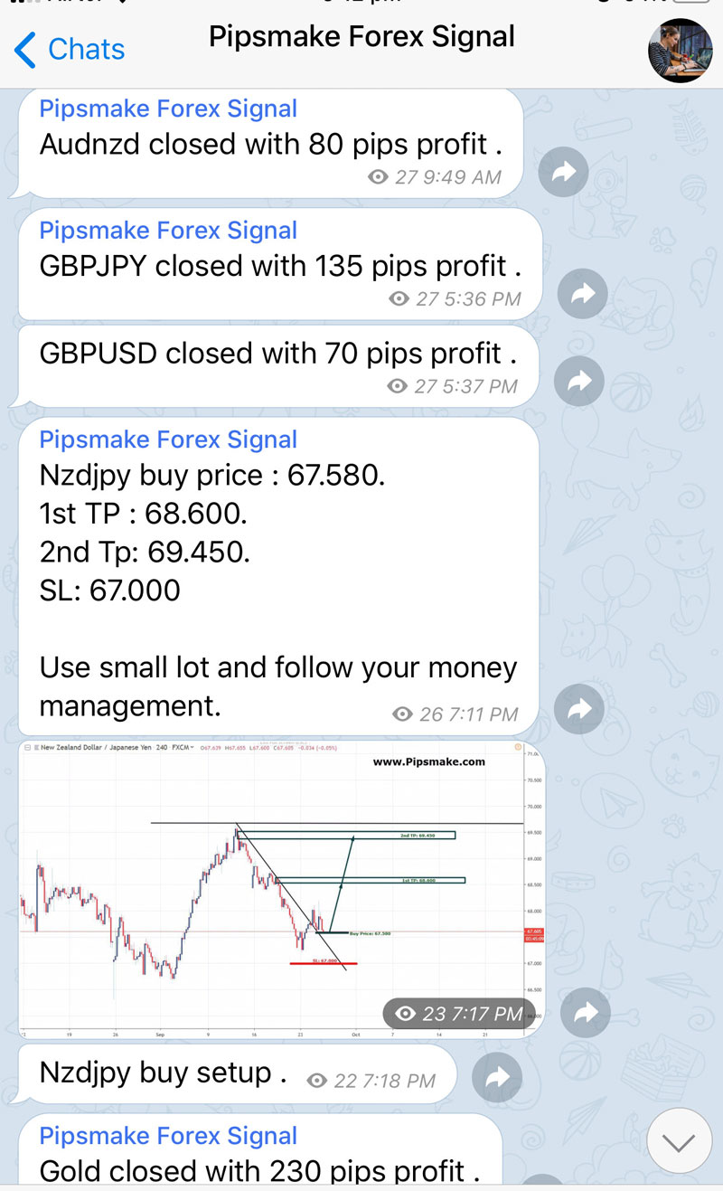 Best forex signals telegram 2020