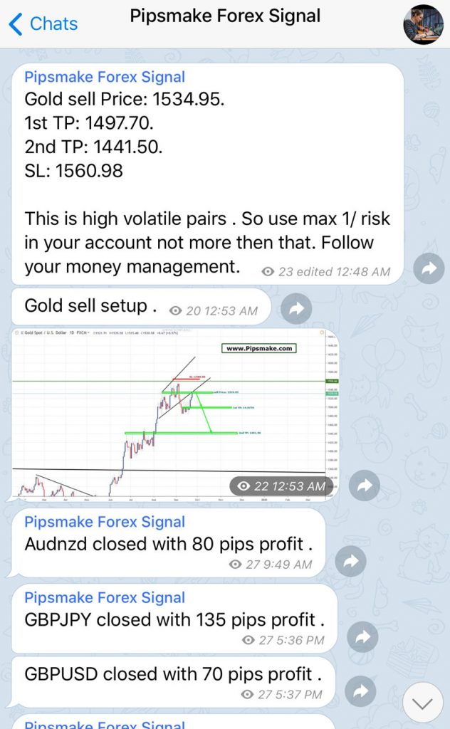 Best forex signals telegram 2020
