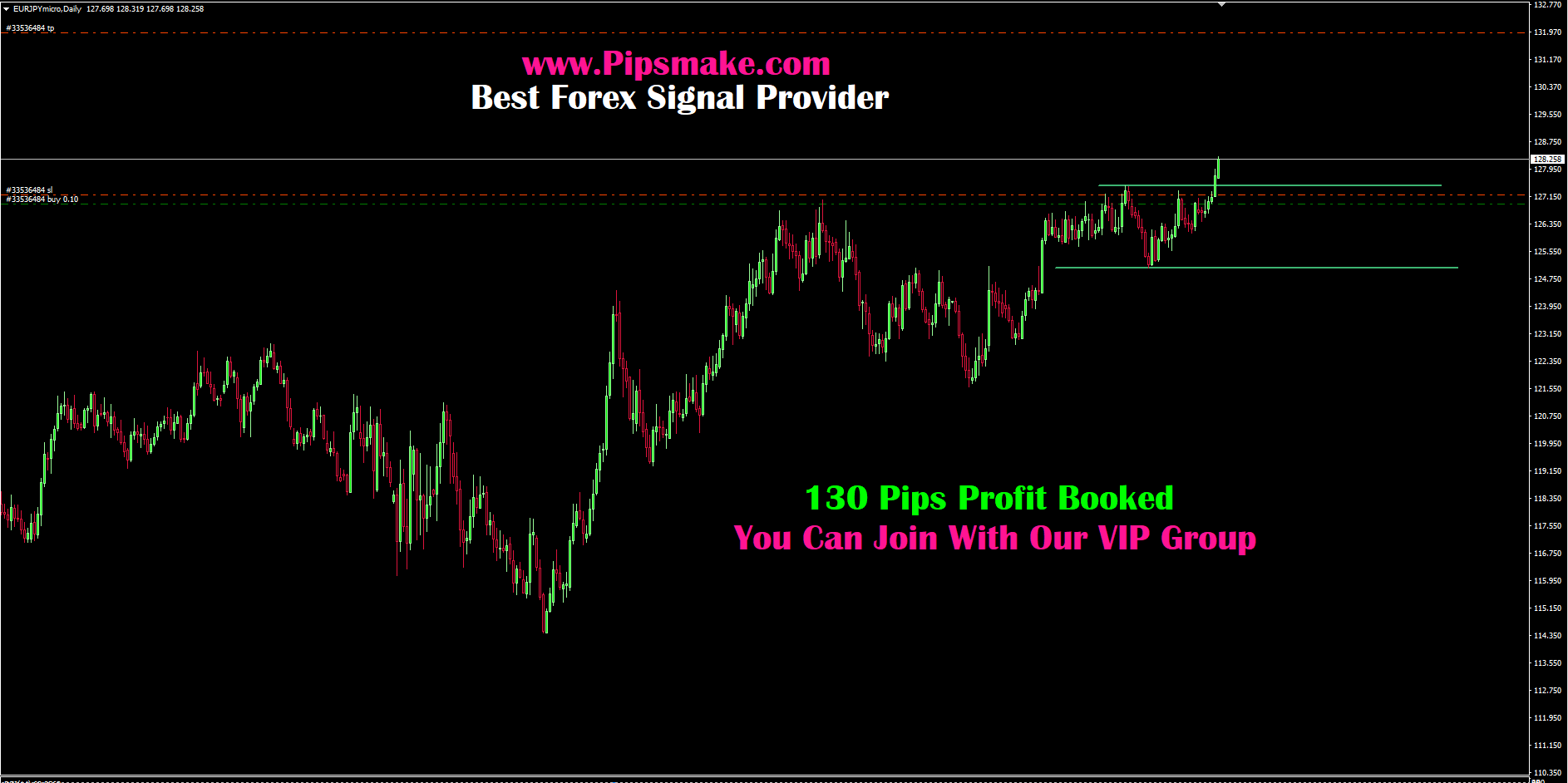 Best Forex Signals Provider In 2021